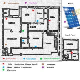 progetto climatizzazione casa arduino wifi androio
